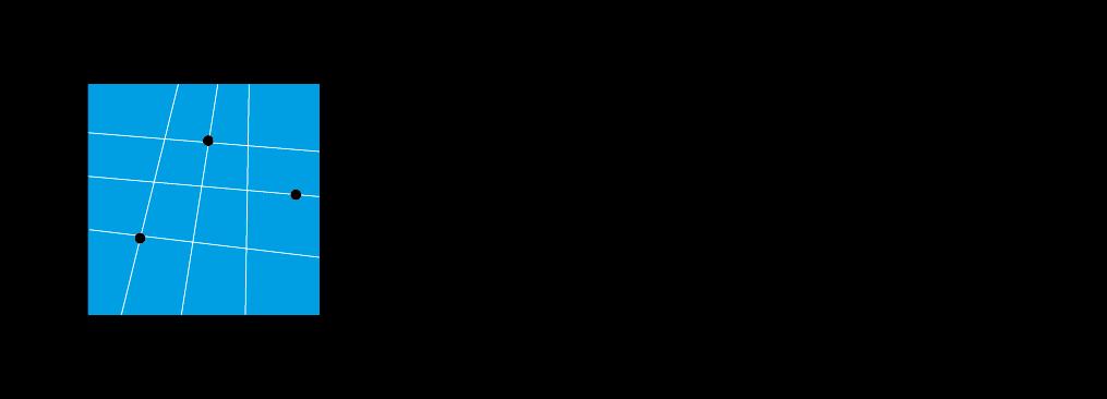 ENEIA
